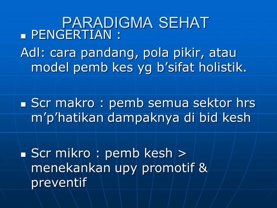 LATAR BELAKANG (MENGAPA??)  Kesehatan - Mrpk hak dasar mns - Fx/ penentu kualitas SDM  Derajat kesehatan, dipengaruhi o/ fx/ lingk, perilaku, yan kesh dan keturunan.