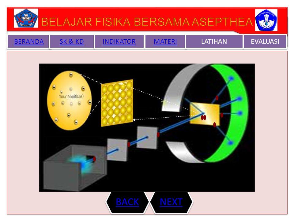 Model Atom Rutherford BERANDA SK & KD INDIKATOR MATERI EVALUASI LATIHAN + Gerak Elektron seperti model gerak planet LANJUT Back