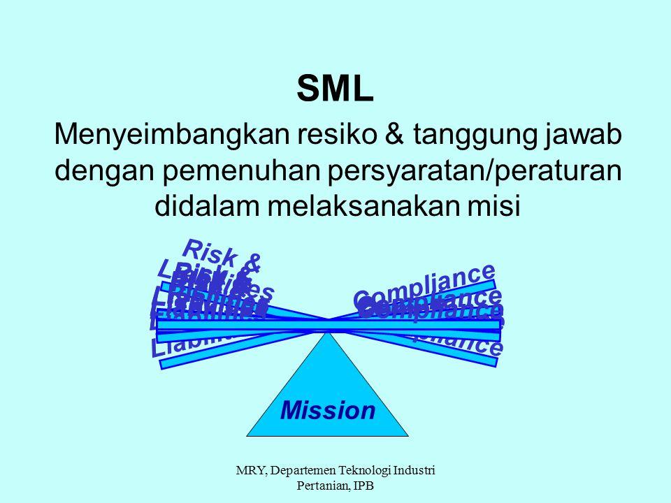 SML Menyeimbangkan resiko & tanggung jawab dengan pemenuhan persyaratan/peraturan didalam melaksanakan misi Mission Compliance Risk & Liabilities Comp