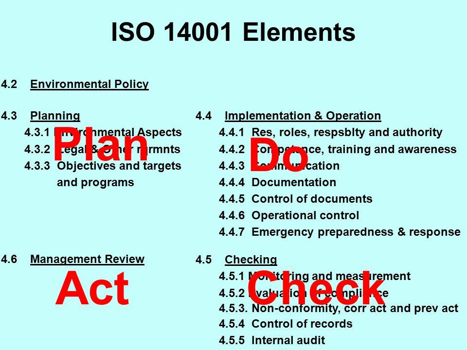 Yang perlu Anda ingat Kebijakan Lingkungan Aspek Signifikan dan Dampak dari aktivitas kerja Anda terhadap lingkungan dan meminimisasi dampak tersebut sebisa mungkin Sistem pengendalian operasi Anda, SOP, prosedur monitoring dan pengukuran.