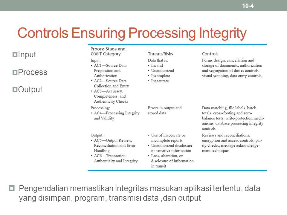 Controls Ensuring Processing Integrity  Input  Process  Output  Pengendalian memastikan integritas masukan aplikasi tertentu, data yang disimpan, program, transmisi data,dan output 10-4