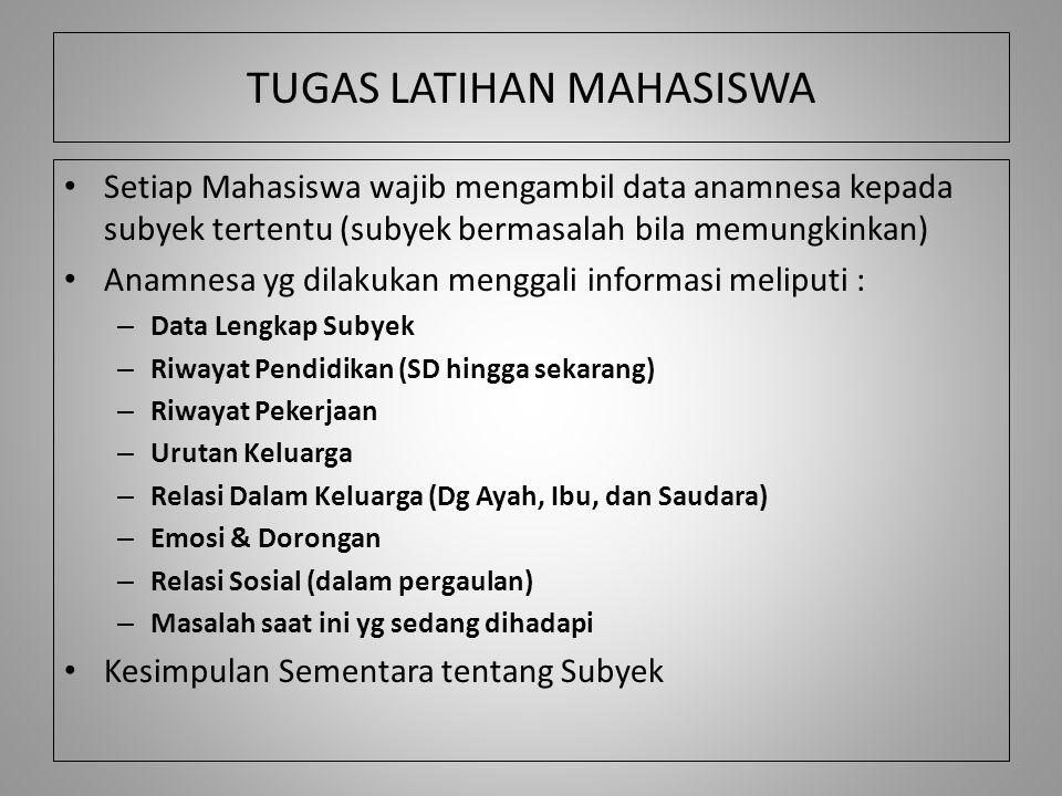 TUGAS LATIHAN MAHASISWA Setiap Mahasiswa wajib mengambil data anamnesa kepada subyek tertentu (subyek bermasalah bila memungkinkan) Anamnesa yg dilaku