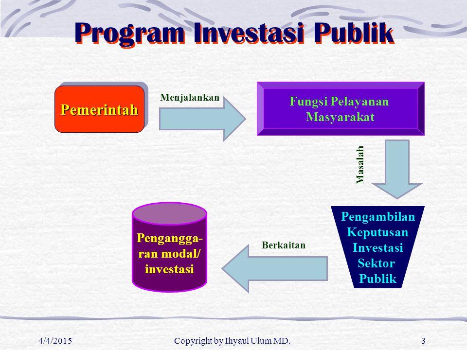 4/4/2015Copyright by Ihyaul Ulum MD.3 Program Investasi Publik PemerintahPemerintah Pengambilan Keputusan Investasi Sektor Publik Fungsi Pelayanan Mas