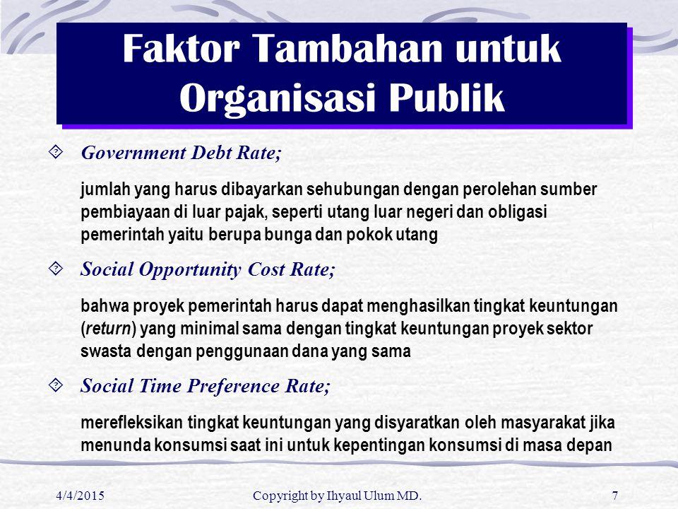 4/4/2015Copyright by Ihyaul Ulum MD.7 Faktor Tambahan untuk Organisasi Publik  Government Debt Rate; jumlah yang harus dibayarkan sehubungan dengan p