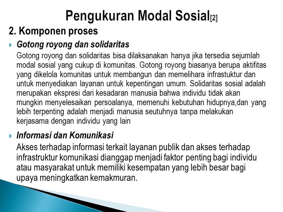 2. Komponen proses  Gotong royong dan solidaritas Gotong royong dan solidaritas bisa dilaksanakan hanya jika tersedia sejumlah modal sosial yang cuku