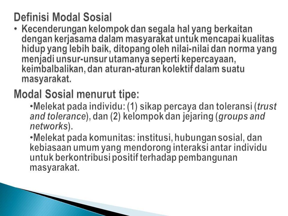 3 Modal Komunitas ( Community Capital ) Modal Sosial merupakan bagian dari Modal Komunitas.