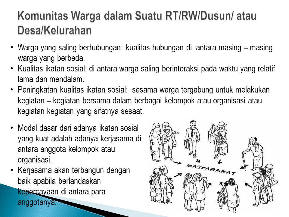  Kekuatan sumber daya sosial yang berkembang dari orang atau kelompok orang yang memiliki hubungan yang saling menguatkan (WB)  Norma informal yang dapat mendorong kerjasama antar anggota masyarakat (Fukuyama).