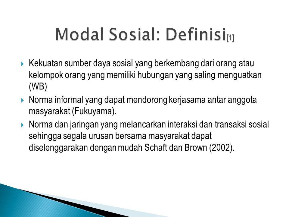  Kekuatan sumber daya sosial yang berkembang dari orang atau kelompok orang yang memiliki hubungan yang saling menguatkan (WB)  Norma informal yang