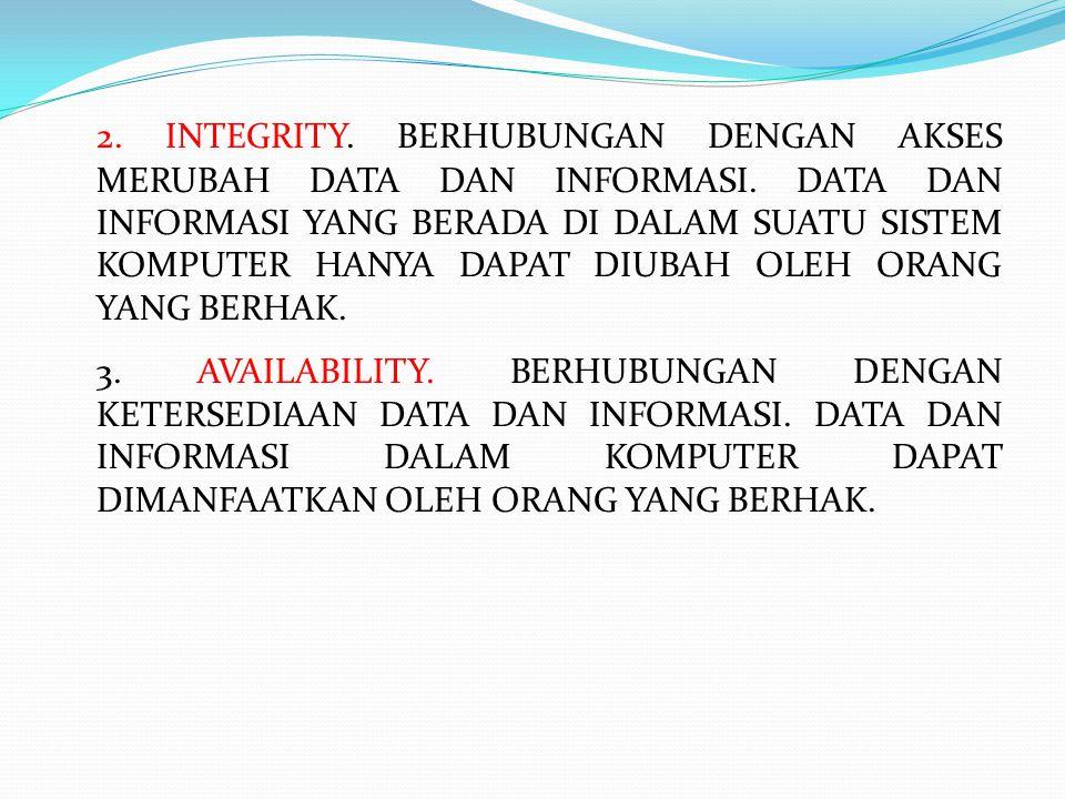 2.INTEGRITY. BERHUBUNGAN DENGAN AKSES MERUBAH DATA DAN INFORMASI.