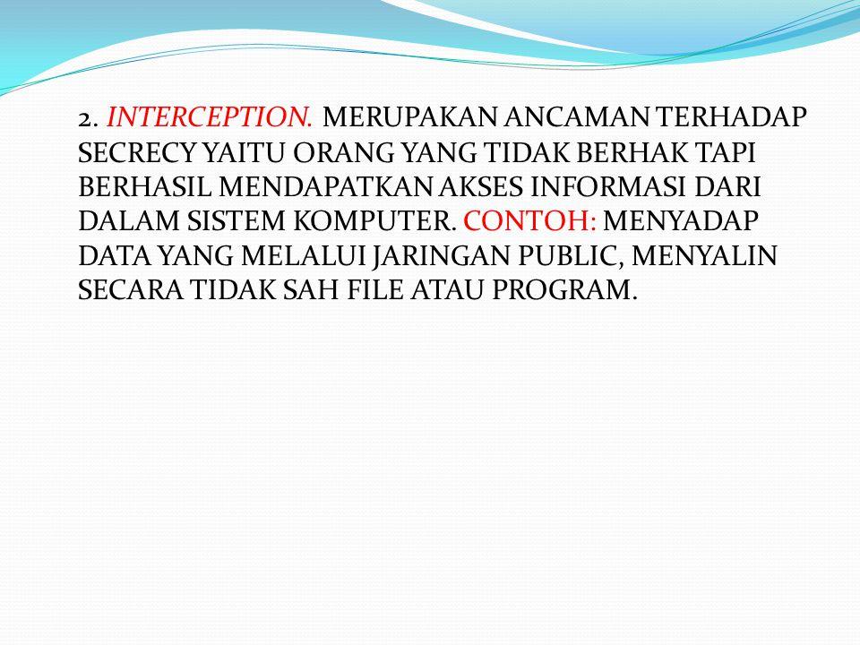 2.INTERCEPTION.