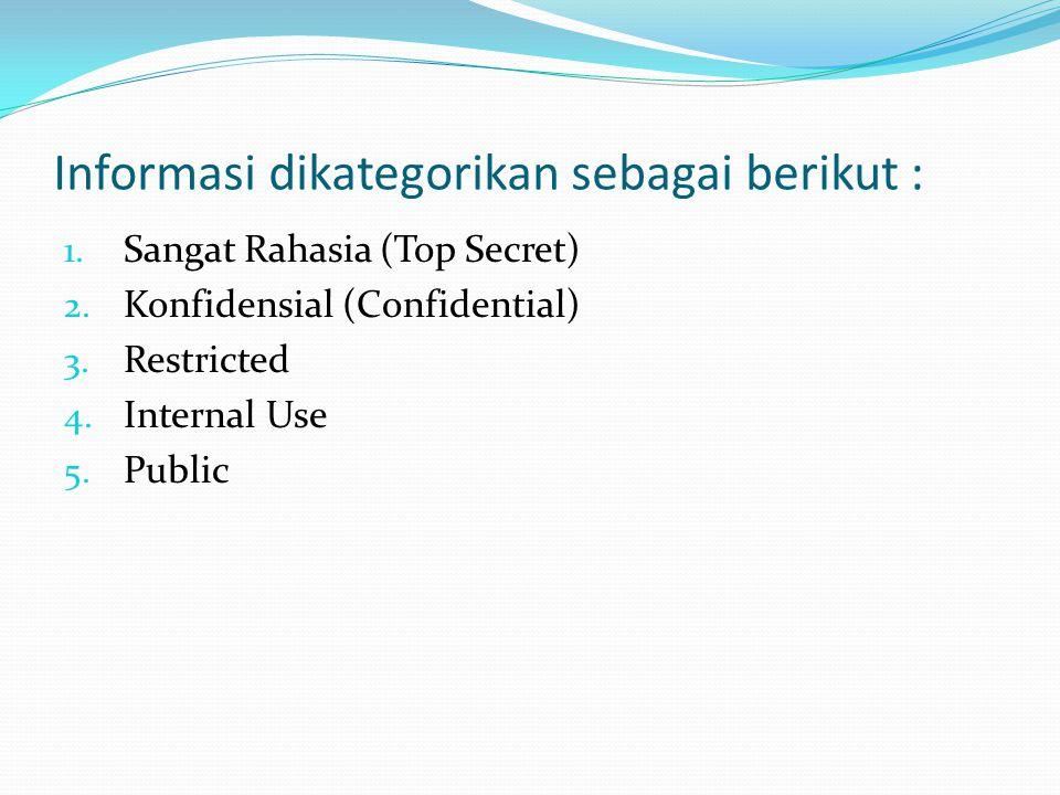 Informasi dikategorikan sebagai berikut : 1.Sangat Rahasia (Top Secret) 2.