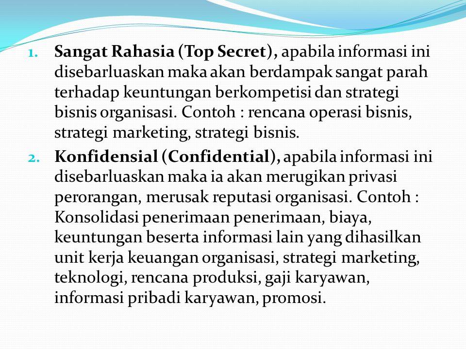 1. Sangat Rahasia (Top Secret), apabila informasi ini disebarluaskan maka akan berdampak sangat parah terhadap keuntungan berkompetisi dan strategi bi