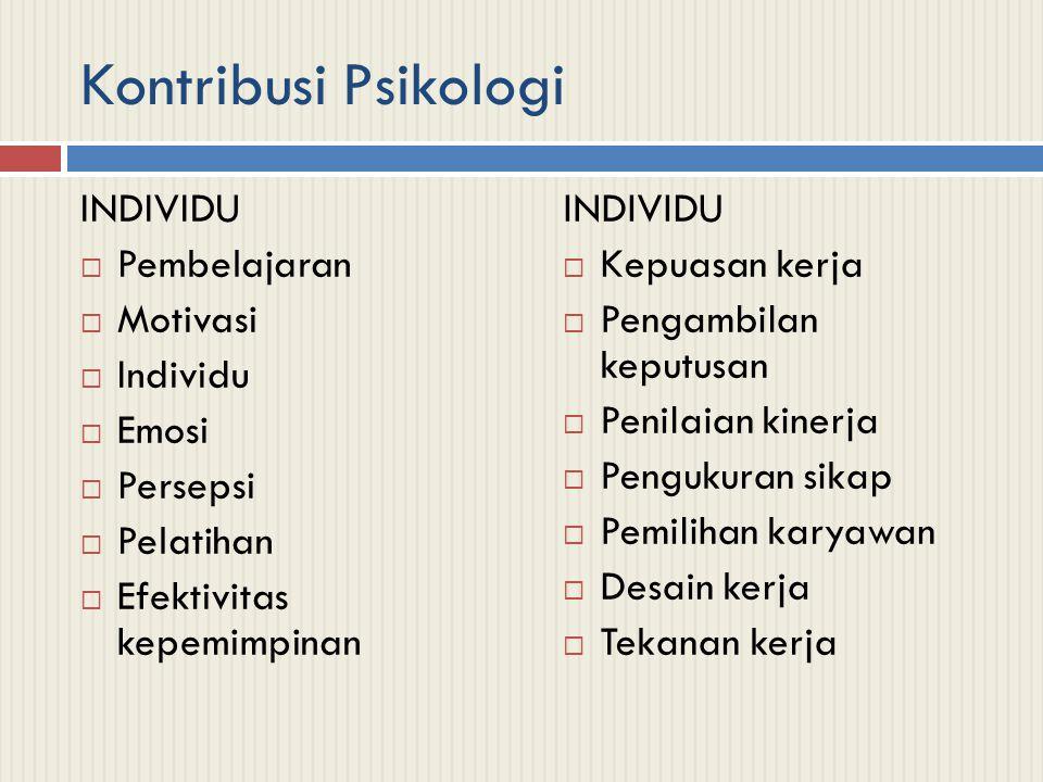 Kontribusi Psikologi INDIVIDU  Pembelajaran  Motivasi  Individu  Emosi  Persepsi  Pelatihan  Efektivitas kepemimpinan INDIVIDU  Kepuasan kerja  Pengambilan keputusan  Penilaian kinerja  Pengukuran sikap  Pemilihan karyawan  Desain kerja  Tekanan kerja