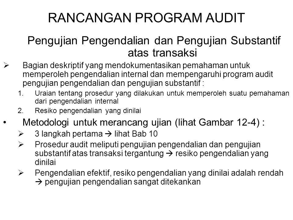 RANCANGAN PROGRAM AUDIT Pengujian Pengendalian dan Pengujian Substantif atas transaksi  Bagian deskriptif yang mendokumentasikan pemahaman untuk memp