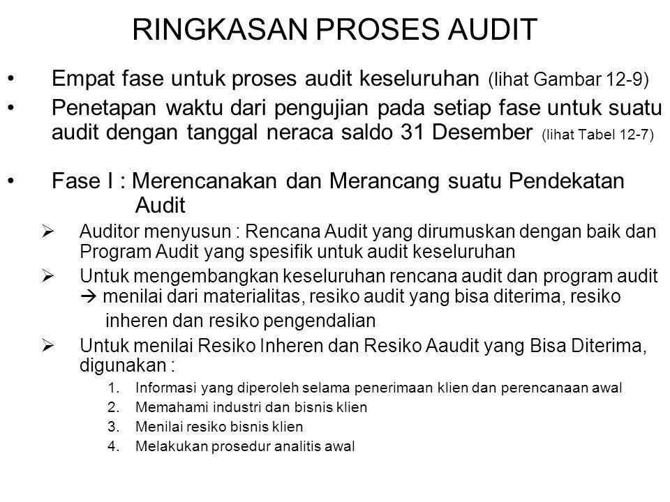 RINGKASAN PROSES AUDIT Empat fase untuk proses audit keseluruhan (lihat Gambar 12-9) Penetapan waktu dari pengujian pada setiap fase untuk suatu audit