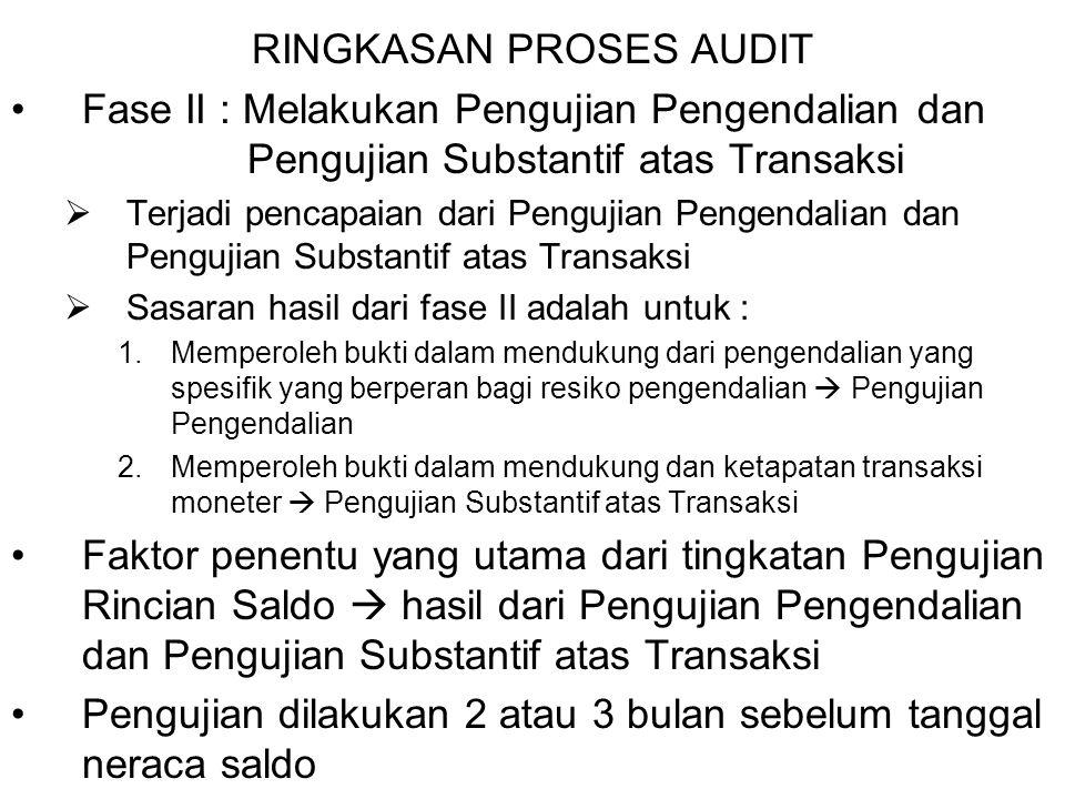 RINGKASAN PROSES AUDIT Fase II : Melakukan Pengujian Pengendalian dan Pengujian Substantif atas Transaksi  Terjadi pencapaian dari Pengujian Pengenda