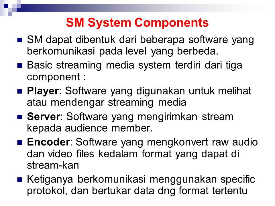 SM System Components SM dapat dibentuk dari beberapa software yang berkomunikasi pada level yang berbeda.