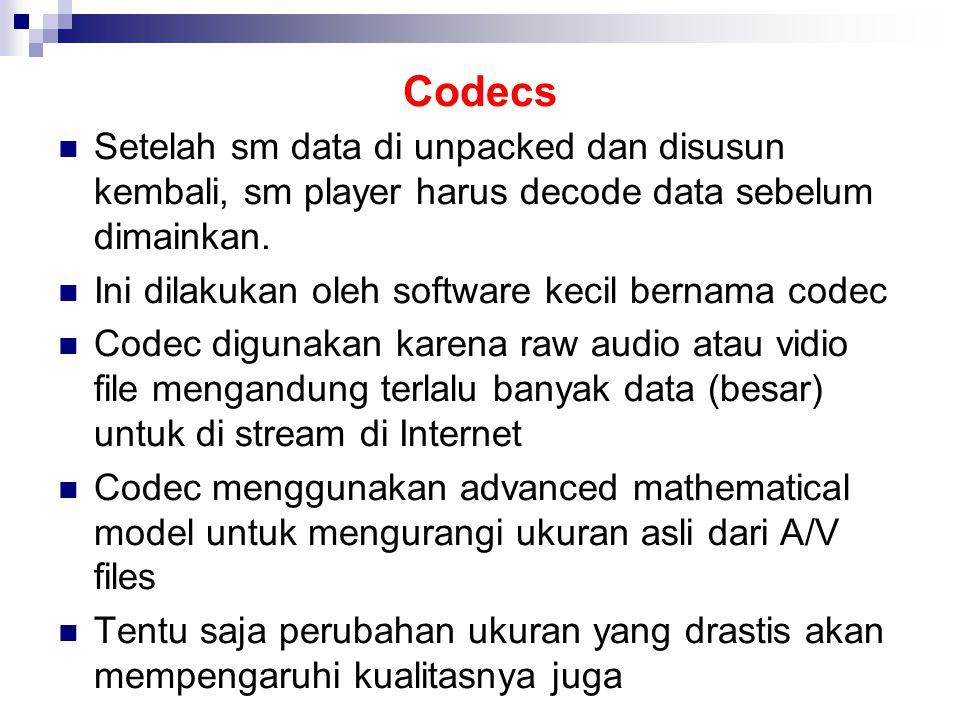 Codecs Setelah sm data di unpacked dan disusun kembali, sm player harus decode data sebelum dimainkan.
