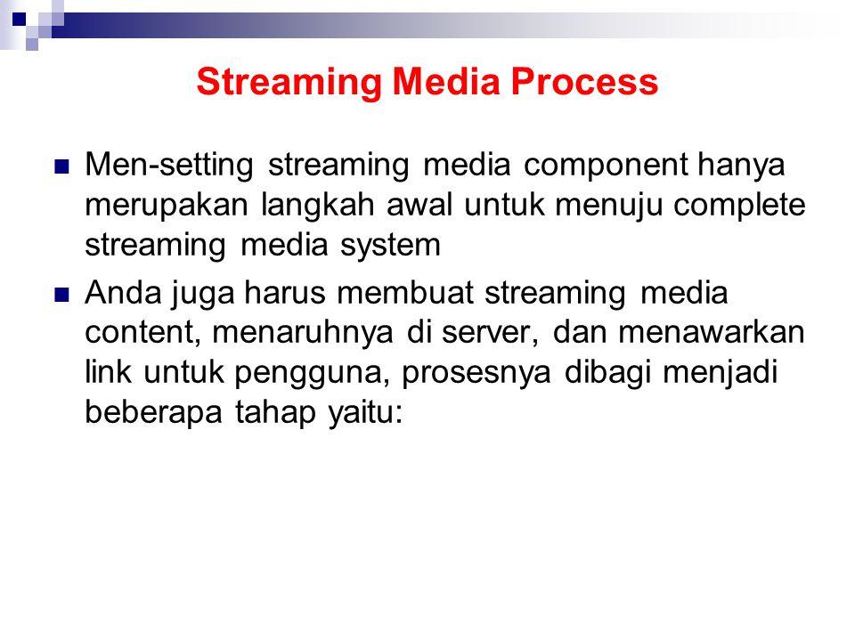 Streaming Media Process Men-setting streaming media component hanya merupakan langkah awal untuk menuju complete streaming media system Anda juga harus membuat streaming media content, menaruhnya di server, dan menawarkan link untuk pengguna, prosesnya dibagi menjadi beberapa tahap yaitu: