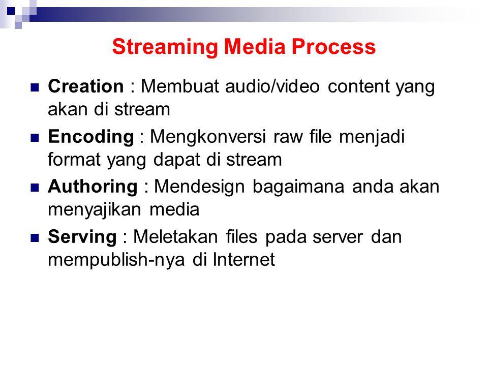 Streaming Media Process Creation : Membuat audio/video content yang akan di stream Encoding : Mengkonversi raw file menjadi format yang dapat di stream Authoring : Mendesign bagaimana anda akan menyajikan media Serving : Meletakan files pada server dan mempublish-nya di Internet