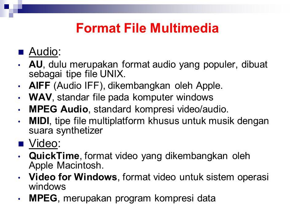Format File Multimedia Audio: AU, dulu merupakan format audio yang populer, dibuat sebagai tipe file UNIX.