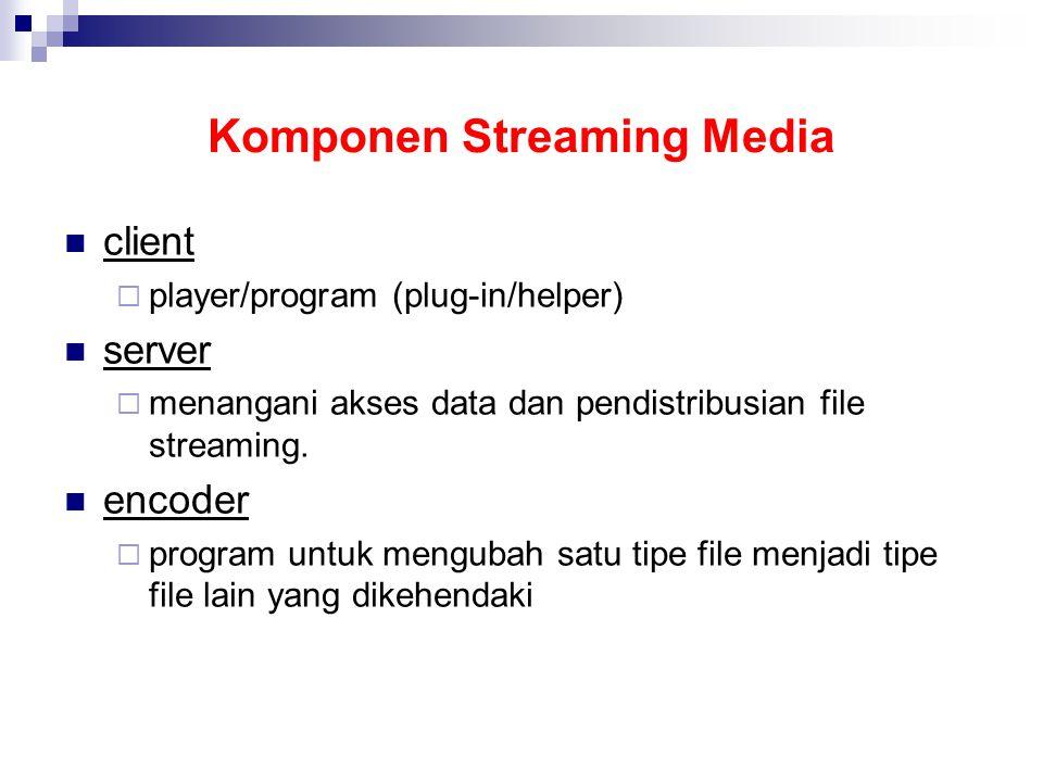 Komponen Streaming Media client  player/program (plug-in/helper) server  menangani akses data dan pendistribusian file streaming.