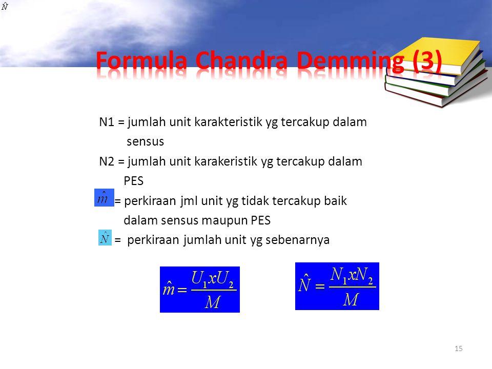 15 N1 = jumlah unit karakteristik yg tercakup dalam sensus N2 = jumlah unit karakeristik yg tercakup dalam PES = perkiraan jml unit yg tidak tercakup