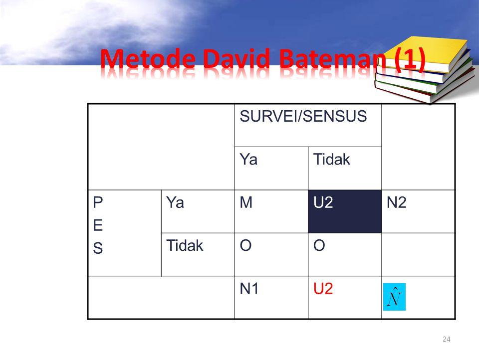 24 SURVEI/SENSUS YaTidak PESPES YaMU2N2 TidakOO N1U2