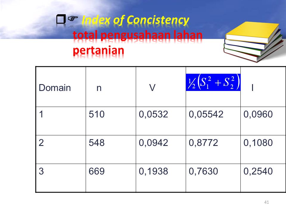 41 Domain n V I 15100,05320,055420,0960 25480,09420,87720,1080 36690,19380,76300,2540
