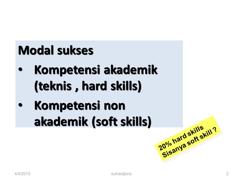 Katanya… Modal sukses Kompetensi akademik (teknis, hard skills) Kompetensi akademik (teknis, hard skills) Kompetensi non akademik (soft skills) Kompetensi non akademik (soft skills) 4/4/2015suhardjono2 20% hard skills Sisanya soft skill .
