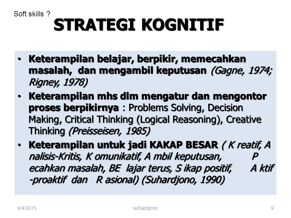 STRATEGI KOGNITIF Keterampilan belajar, berpikir, memecahkan masalah, dan mengambil keputusan (Gagne, 1974; Rigney, 1978) Keterampilan belajar, berpikir, memecahkan masalah, dan mengambil keputusan (Gagne, 1974; Rigney, 1978) Keterampilan mhs dlm mengatur dan mengontor proses berpikirnya : Problems Solving, Decision Making, Critical Thinking (Logical Reasoning), Creative Thinking (Preisseisen, 1985) Keterampilan mhs dlm mengatur dan mengontor proses berpikirnya : Problems Solving, Decision Making, Critical Thinking (Logical Reasoning), Creative Thinking (Preisseisen, 1985) Keterampilan untuk jadi KAKAP BESAR ( K reatif, A nalisis-Kritis, K omunikatif, A mbil keputusan, P ecahkan masalah, BE lajar terus, S ikap positif, A ktif -proaktif dan R asional) (Suhardjono, 1990) Keterampilan untuk jadi KAKAP BESAR ( K reatif, A nalisis-Kritis, K omunikatif, A mbil keputusan, P ecahkan masalah, BE lajar terus, S ikap positif, A ktif -proaktif dan R asional) (Suhardjono, 1990) 4/4/2015suhardjono9 Soft skills ?
