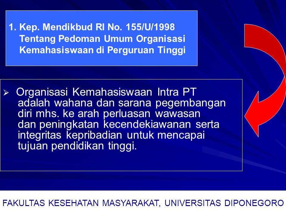 1.Kep. Mendikbud RI No. 155/U/1998 Tentang Pedoman Umum Organisasi Kemahasiswaan di Perguruan Tinggi  Organisasi Kemahasiswaan Intra PT adalah wahana