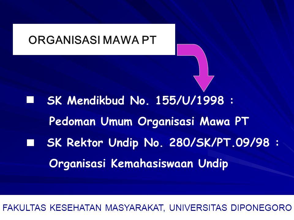 ORGANISASI MAWA PT SK Rektor Undip No. 280/SK/PT.09/98 : Organisasi Kemahasiswaan Undip SK Mendikbud No. 155/U/1998 : Pedoman Umum Organisasi Mawa PT
