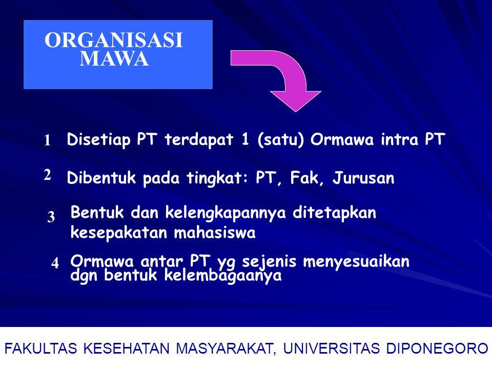ORGANISASI MAWA Disetiap PT terdapat 1 (satu) Ormawa intra PT Bentuk dan kelengkapannya ditetapkan kesepakatan mahasiswa Ormawa antar PT yg sejenis menyesuaikan dgn bentuk kelembagaanya 1 2 3 4 Dibentuk pada tingkat: PT, Fak, Jurusan FAKULTAS KESEHATAN MASYARAKAT, UNIVERSITAS DIPONEGORO