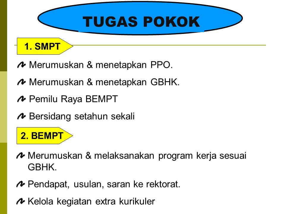 1.SMPT Merumuskan & menetapkan PPO. Merumuskan & menetapkan GBHK.