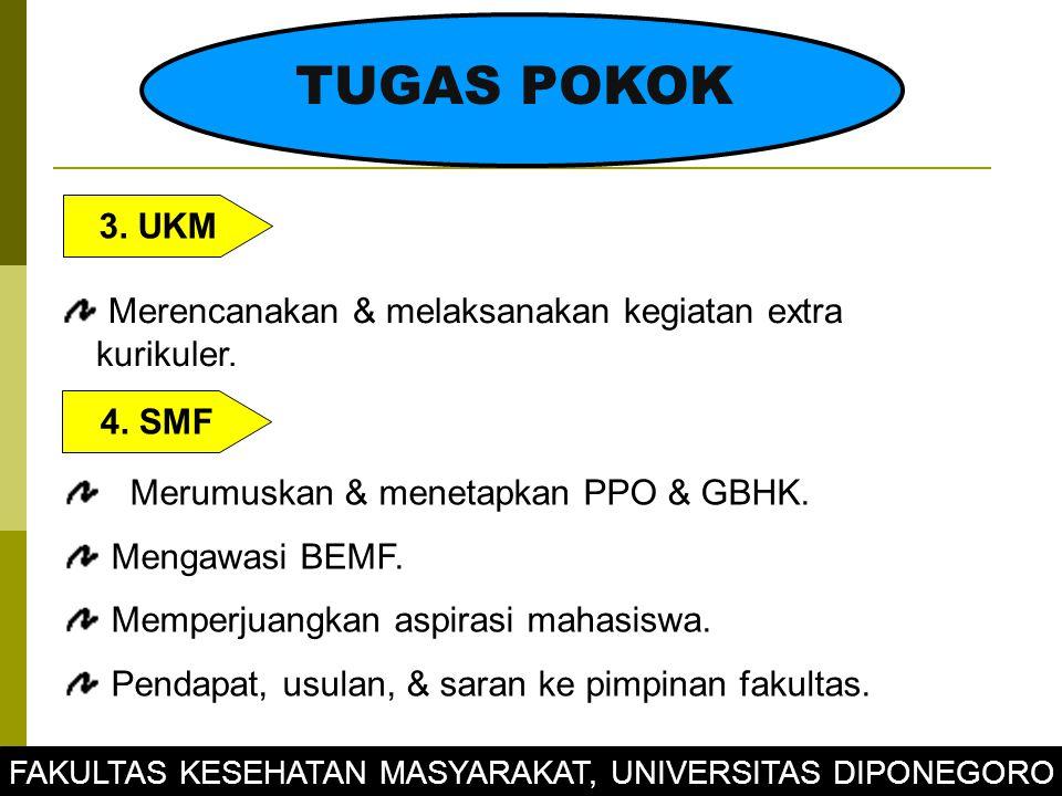 3.UKM Merencanakan & melaksanakan kegiatan extra kurikuler.