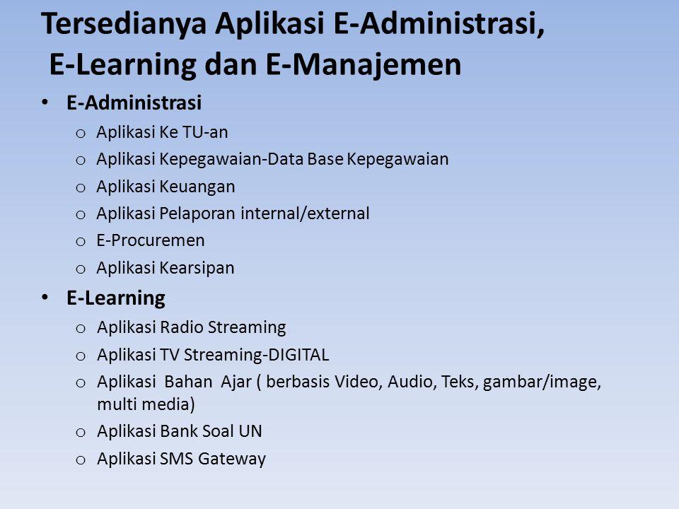 Tersedianya Aplikasi E-Administrasi, E-Learning dan E-Manajemen E-Administrasi o Aplikasi Ke TU-an o Aplikasi Kepegawaian-Data Base Kepegawaian o Aplikasi Keuangan o Aplikasi Pelaporan internal/external o E-Procuremen o Aplikasi Kearsipan E-Learning o Aplikasi Radio Streaming o Aplikasi TV Streaming-DIGITAL o Aplikasi Bahan Ajar ( berbasis Video, Audio, Teks, gambar/image, multi media) o Aplikasi Bank Soal UN o Aplikasi SMS Gateway