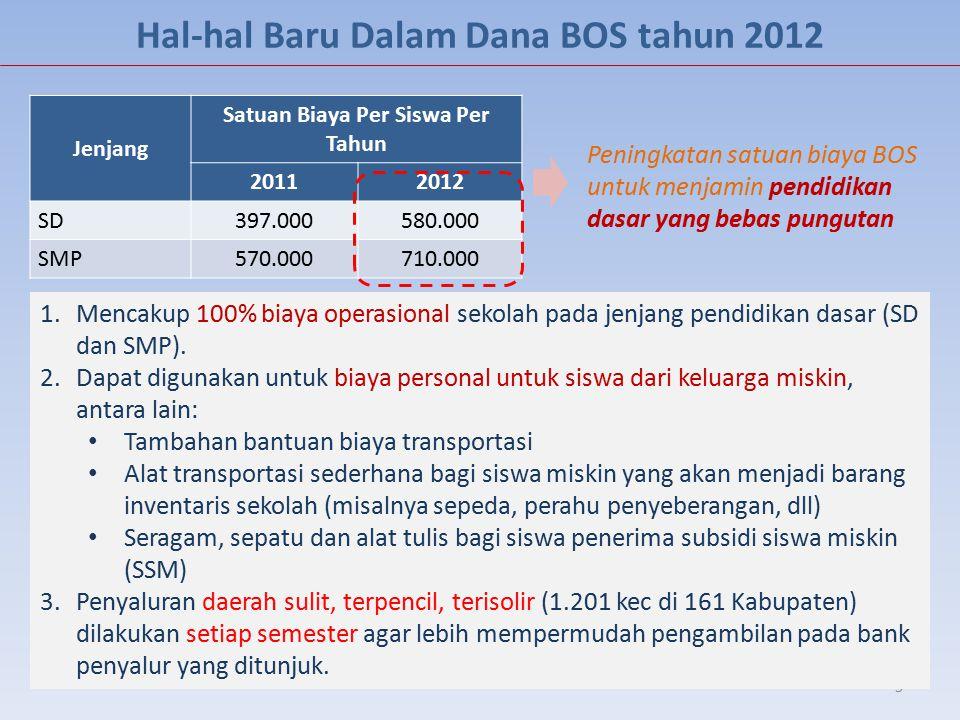 5 Jenjang Satuan Biaya Per Siswa Per Tahun 20112012 SD397.000580.000 SMP570.000710.000 Hal-hal Baru Dalam Dana BOS tahun 2012 1.Mencakup 100% biaya operasional sekolah pada jenjang pendidikan dasar (SD dan SMP).