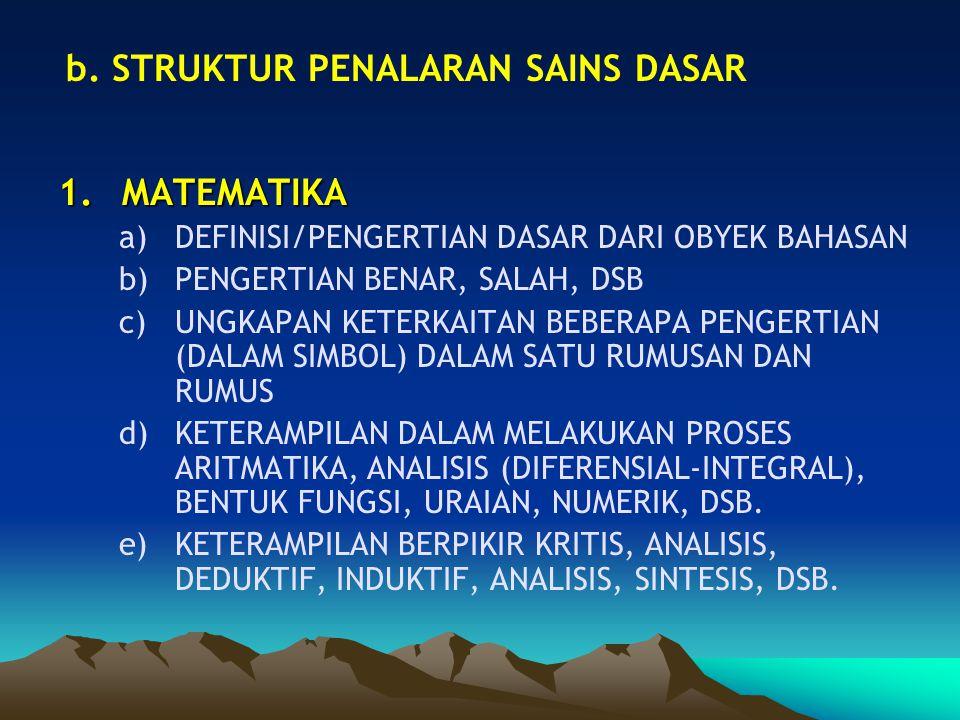 1.MATEMATIKA a)DEFINISI/PENGERTIAN DASAR DARI OBYEK BAHASAN b)PENGERTIAN BENAR, SALAH, DSB c)UNGKAPAN KETERKAITAN BEBERAPA PENGERTIAN (DALAM SIMBOL) D
