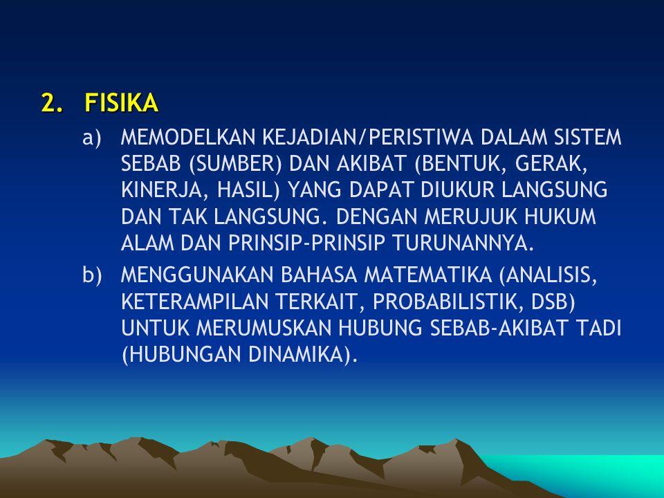 2.FISIKA a)MEMODELKAN KEJADIAN/PERISTIWA DALAM SISTEM SEBAB (SUMBER) DAN AKIBAT (BENTUK, GERAK, KINERJA, HASIL) YANG DAPAT DIUKUR LANGSUNG DAN TAK LAN