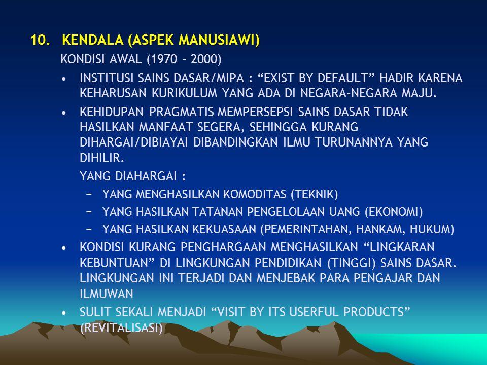 """10.KENDALA (ASPEK MANUSIAWI) KONDISI AWAL (1970 – 2000) INSTITUSI SAINS DASAR/MIPA : """"EXIST BY DEFAULT"""" HADIR KARENA KEHARUSAN KURIKULUM YANG ADA DI N"""