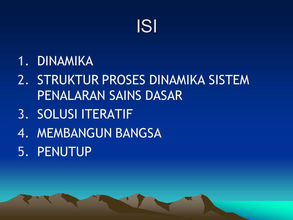 ISI 1.DINAMIKA 2.STRUKTUR PROSES DINAMIKA SISTEM PENALARAN SAINS DASAR 3.SOLUSI ITERATIF 4.MEMBANGUN BANGSA 5.PENUTUP