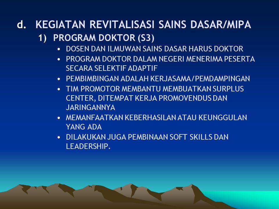 d.KEGIATAN REVITALISASI SAINS DASAR/MIPA 1)PROGRAM DOKTOR (S3) DOSEN DAN ILMUWAN SAINS DASAR HARUS DOKTOR PROGRAM DOKTOR DALAM NEGERI MENERIMA PESERTA