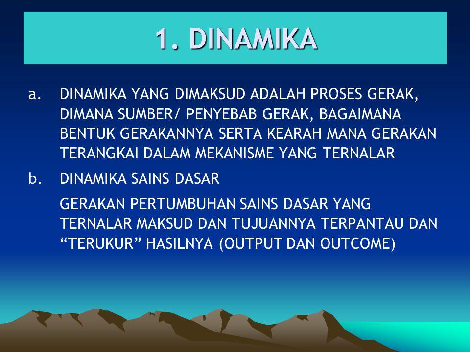 1. DINAMIKA a.DINAMIKA YANG DIMAKSUD ADALAH PROSES GERAK, DIMANA SUMBER/ PENYEBAB GERAK, BAGAIMANA BENTUK GERAKANNYA SERTA KEARAH MANA GERAKAN TERANGK