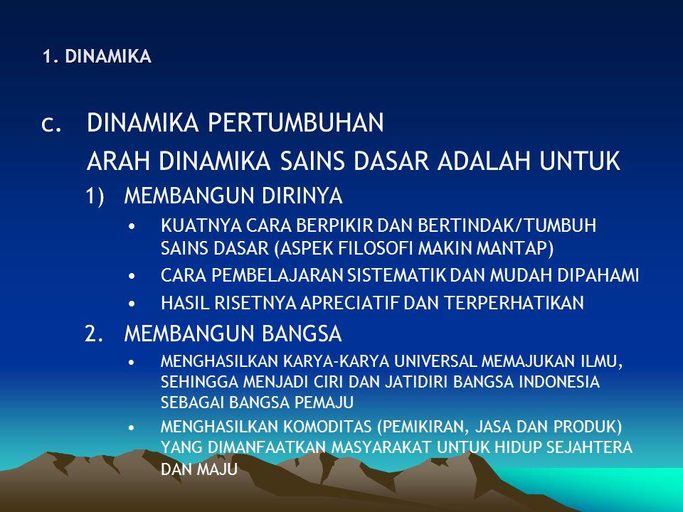 1. DINAMIKA c.DINAMIKA PERTUMBUHAN ARAH DINAMIKA SAINS DASAR ADALAH UNTUK 1)MEMBANGUN DIRINYA KUATNYA CARA BERPIKIR DAN BERTINDAK/TUMBUH SAINS DASAR (