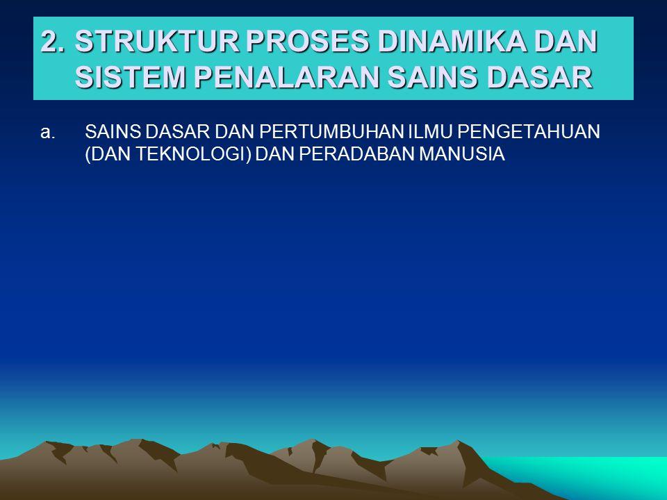 2.STRUKTUR PROSES DINAMIKA DAN SISTEM PENALARAN SAINS DASAR a.SAINS DASAR DAN PERTUMBUHAN ILMU PENGETAHUAN (DAN TEKNOLOGI) DAN PERADABAN MANUSIA
