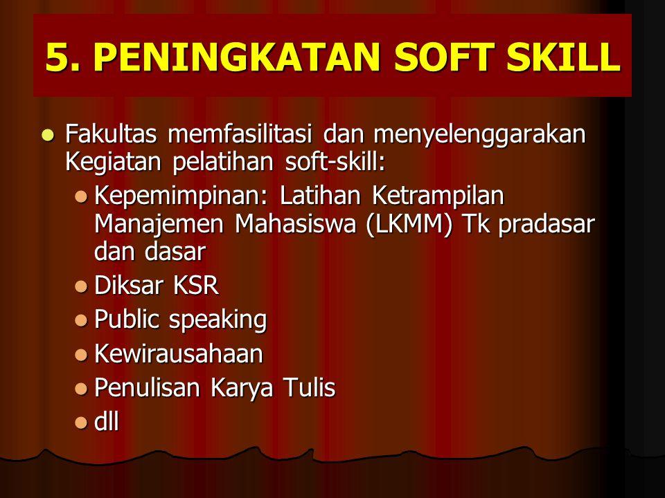 Fakultas memfasilitasi dan menyelenggarakan Kegiatan pelatihan soft-skill: Fakultas memfasilitasi dan menyelenggarakan Kegiatan pelatihan soft-skill: Kepemimpinan: Latihan Ketrampilan Manajemen Mahasiswa (LKMM) Tk pradasar dan dasar Kepemimpinan: Latihan Ketrampilan Manajemen Mahasiswa (LKMM) Tk pradasar dan dasar Diksar KSR Diksar KSR Public speaking Public speaking Kewirausahaan Kewirausahaan Penulisan Karya Tulis Penulisan Karya Tulis dll dll 5.
