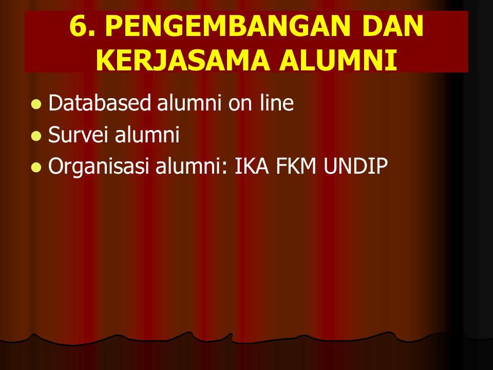 6. PENGEMBANGAN DAN KERJASAMA ALUMNI Databased alumni on line Survei alumni Organisasi alumni: IKA FKM UNDIP