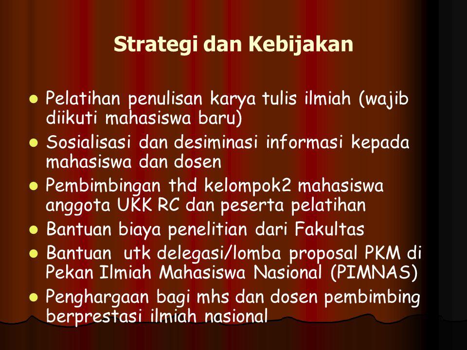 Strategi dan Kebijakan Pelatihan penulisan karya tulis ilmiah (wajib diikuti mahasiswa baru) Sosialisasi dan desiminasi informasi kepada mahasiswa dan