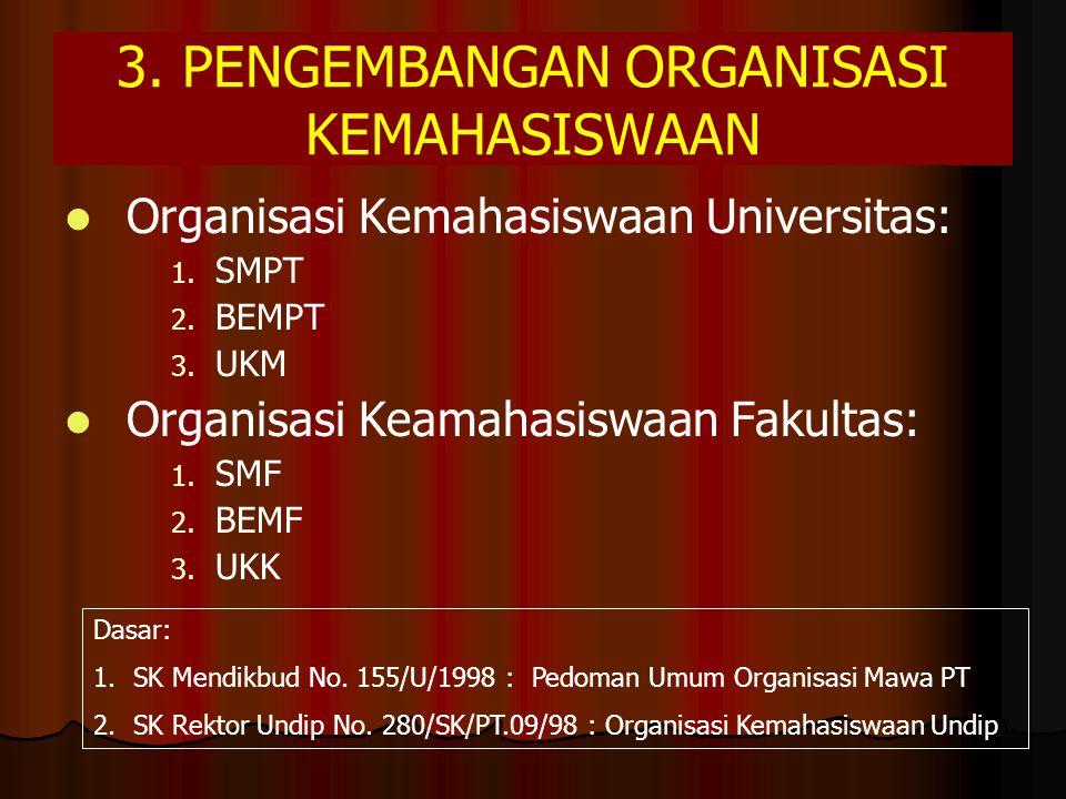 3. PENGEMBANGAN ORGANISASI KEMAHASISWAAN Organisasi Kemahasiswaan Universitas: 1. 1. SMPT 2. 2. BEMPT 3. 3. UKM Organisasi Keamahasiswaan Fakultas: 1.